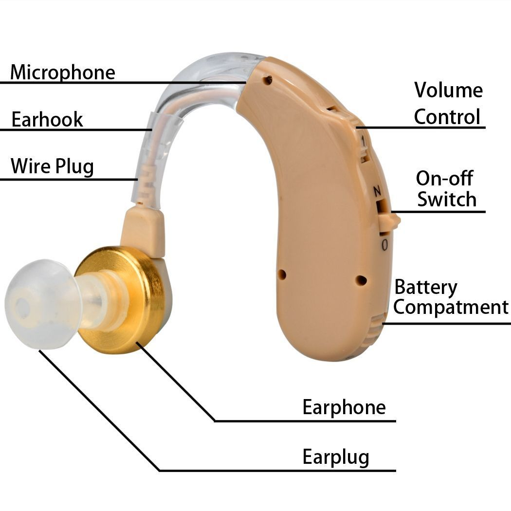 acheter pas cher appareil auditif sonotone audio proth se. Black Bedroom Furniture Sets. Home Design Ideas